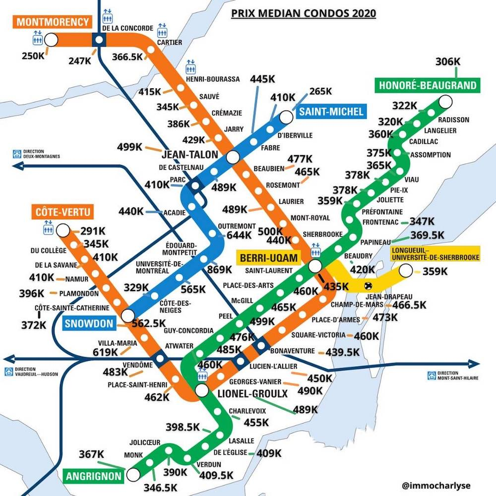 CARTE metro Charlyse Amoussou valeur immobiliere