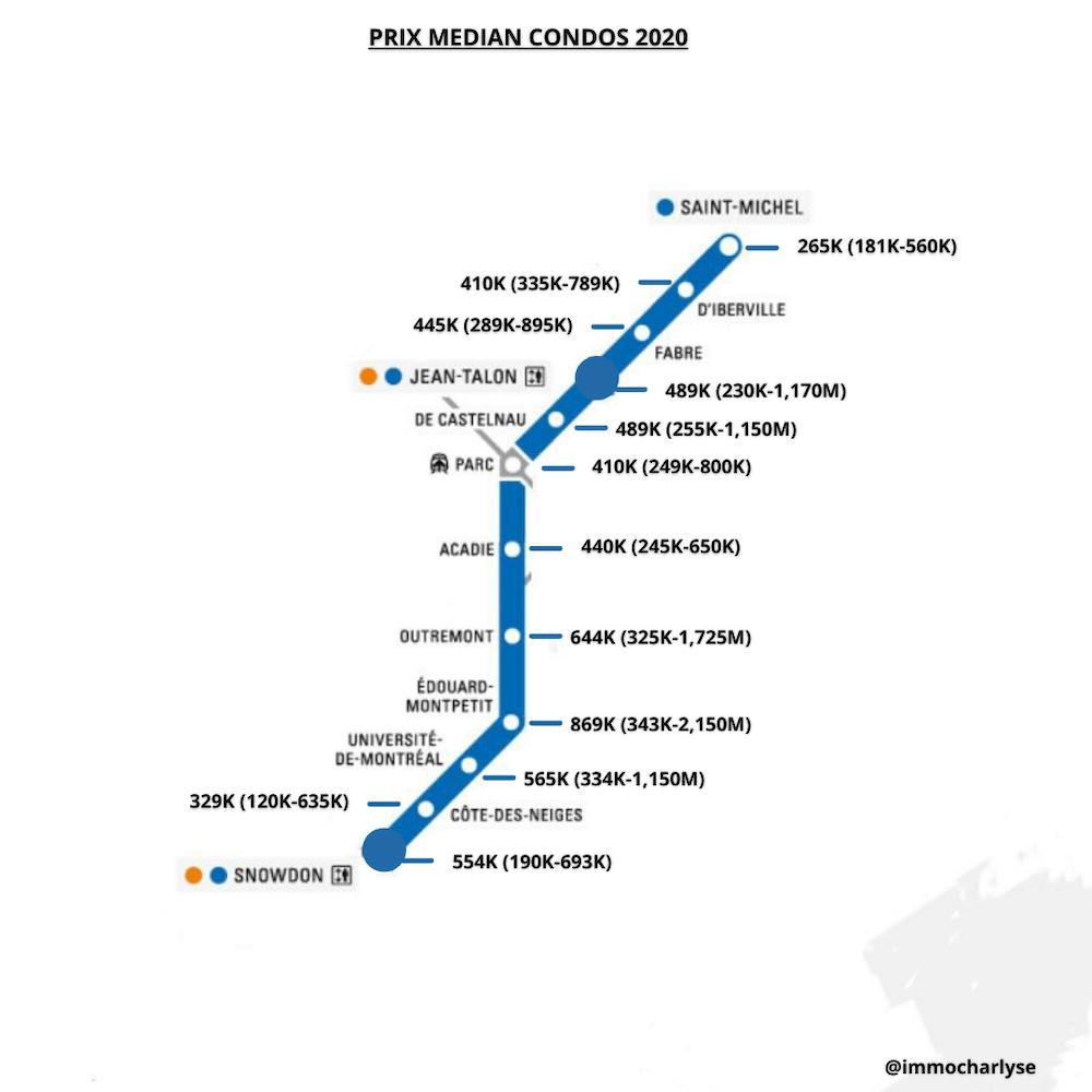 CARTE metro Charlyse Amoussou valeur immobiliere ligne bleu