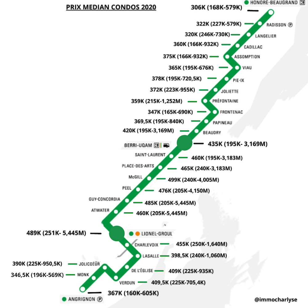 CARTE metro Charlyse Amoussou valeur immobiliere ligne verte